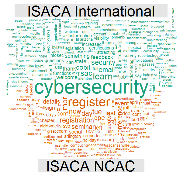 26 Comparative Word Clouds of ISACA