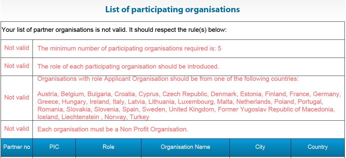 List of partner organisations is not valid If, when you open your eform, the list of partner organisations is displayed and is accompanied by the message that your list of partner organisations is