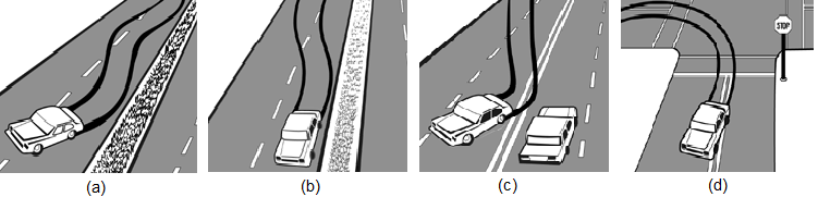 Fig. 1. Problems in maintaining the lane position : (a) weaving, (b) drifting, (c) swerving, (d) turning with a wide radius [5]. Our analysis is based on the accelerations of vehicles. In the U.S.