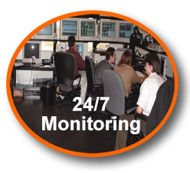 Around the Clock Monitoring and Service Desk Online System