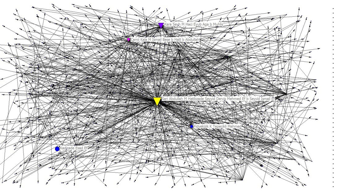 Nilüfer Alkan Günay Figure 1 16 In the figure 1, the analysis of the social network with the measure of degree centrality 17 can be seen.