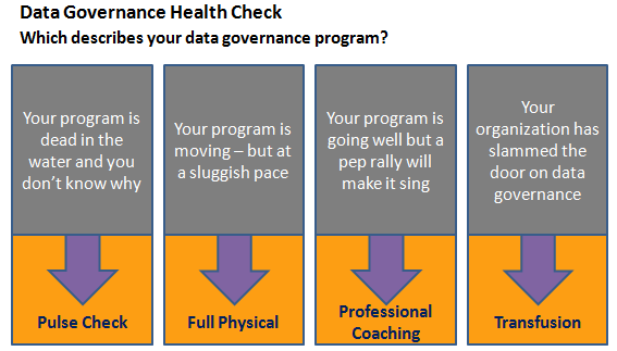 4 Approaches to Revitalize Your Program 1: Take a Pulse Check Your data governance program probably started with a kickoff meeting and enthusiastic participants.