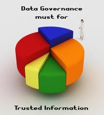 Data Governance Data Governance is a management function with direct accountability which establishes and enforces a set of processes to help manage data as an asset Revolves around People, Processes