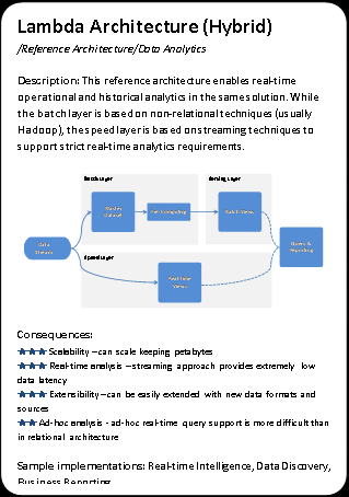 Big Analytics Reference Architectures and Practices ROI-driven Big Analytics systems design