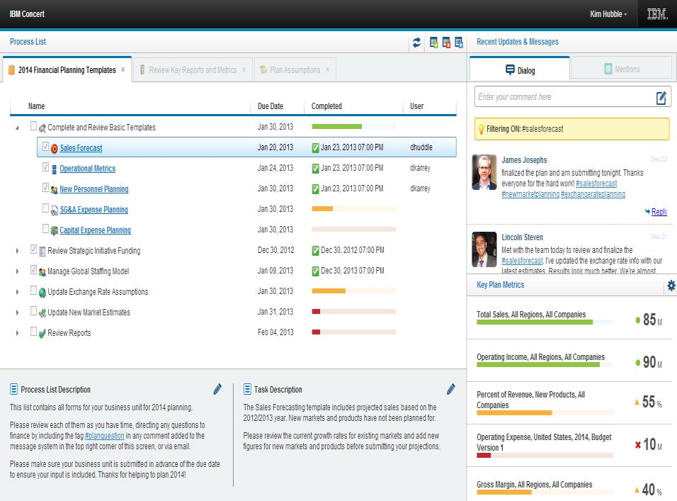 Transforms the way you work in performance management processes anytime, anywhere Guided Business Processes Personalized task list highlight priorities, and walk users through processes step by step