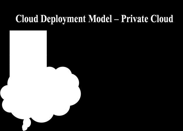 In Software as a Service cloud application consumer can use provider s applications running in a cloud infrastructure. In this complete stack including application is provided as a service.