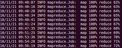 received the key-value pairs from mappers, it process on the key-value pairs and finally it generates the output key-value pairs Prototype of