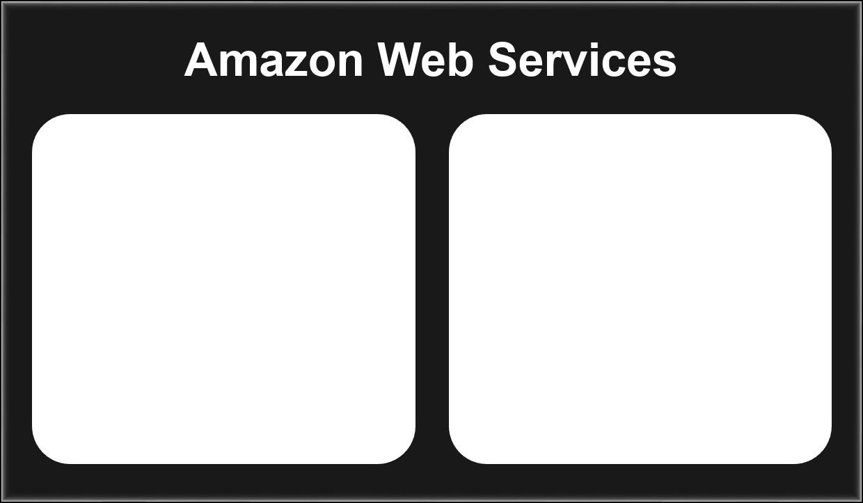 Appendix: The Value of IaaS AWS as an Example Amazon leads the industry in providing data center services that are astounding in scale and sophistication.