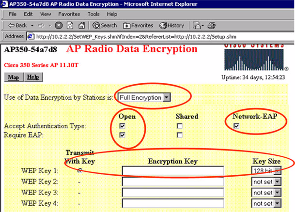a. Choose Full Encryption as Use of Data encryption by Station. b. For enabling EAP-TLS authentication (also enables EAP MD5): i. Check Open in Accept Authentication Type. ii.