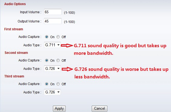 3.2.2. Audio parameters Figure 11 The camera supports G.711 and G.726 audio encoding format. The sound of the G.