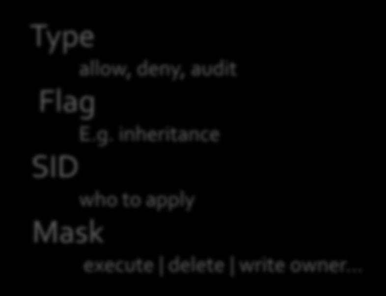 Access control lists Type allow, deny, audit Flag