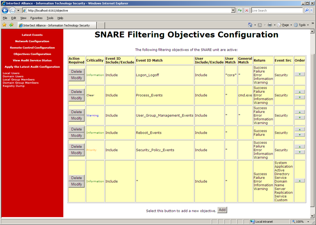 Figure 4 Objectives Configuration Window