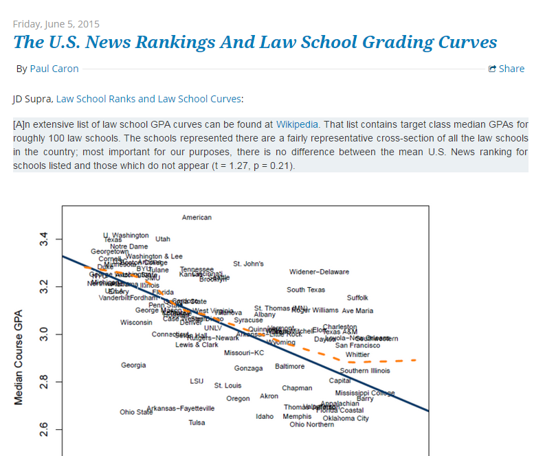 Current law school ranking controversies Publishing rankings in the internet age. U.S. News actions are watched very closely and ranking news spreads far more quickly compared when it was just print.