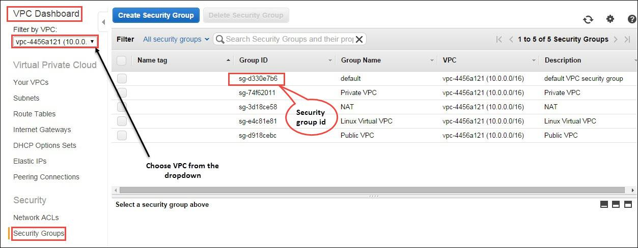 If you choose VPC as your EC2 instance platform, you need to enter both the subnet id and security group id to create a new service instance.