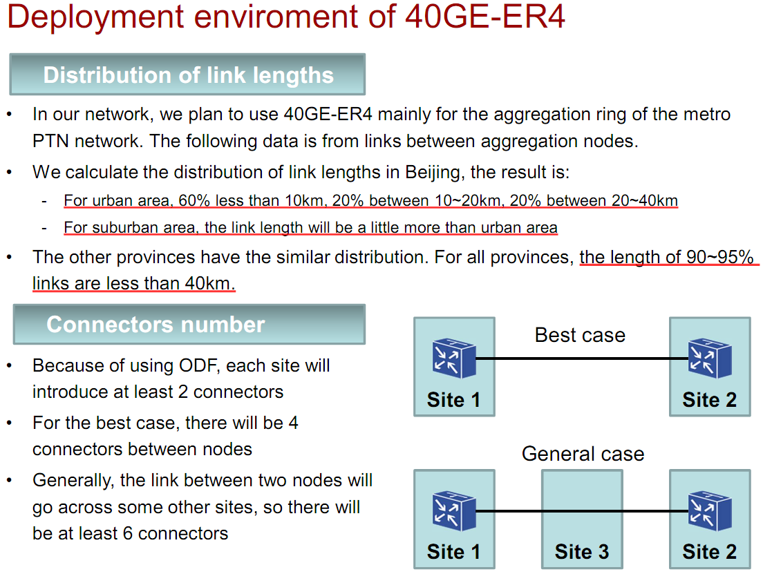 Link Scenario in China Carrier Backhaul Network Lessons learned from 40GE deployment: