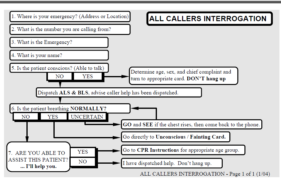 Figure 50: All calls interrogation questions from