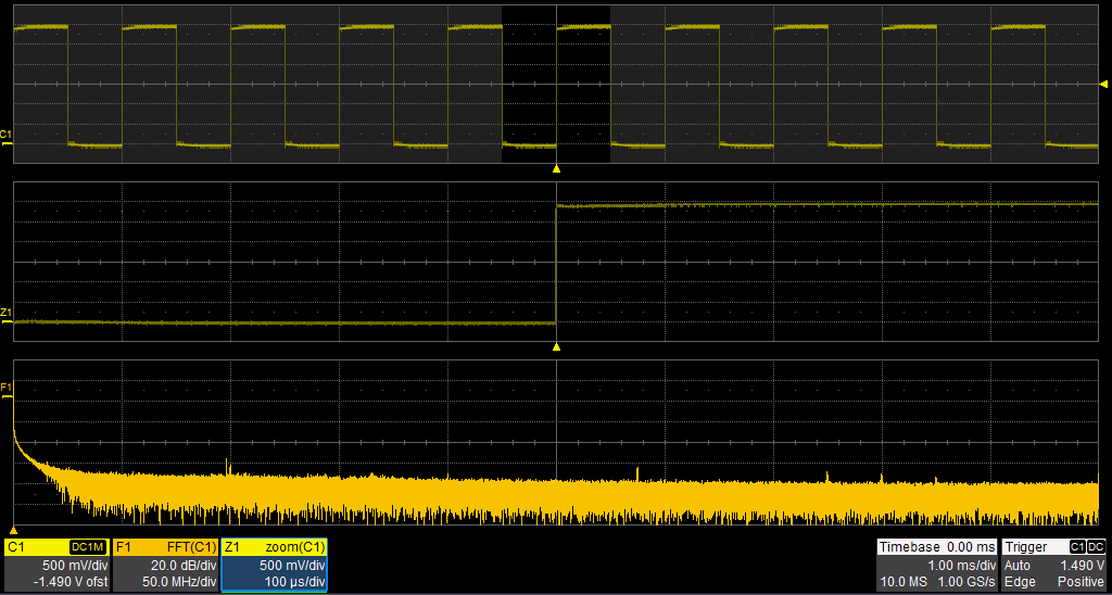 Operator's Manual Signal Display Grid The grid area displays the waveform traces. It is sectioned into 10 Horizontal (Time) divisions and 8 Vertical (Voltage) divisions.