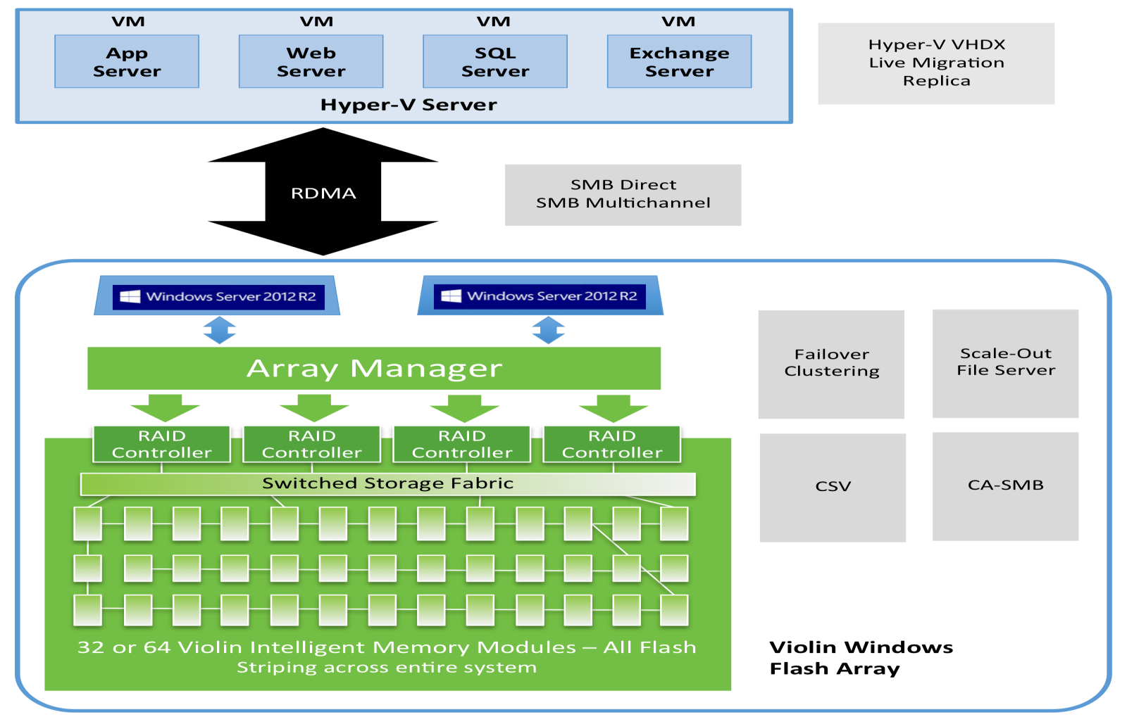 terminal server capacity and scaling white paper