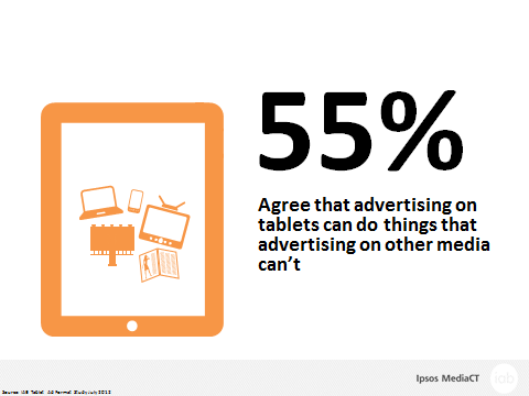 Users expect advertisers to be on Tablet devices but Context is King It is clear from the Google research study that tablets bring a range of opportunities for advertisers to reach consumers in