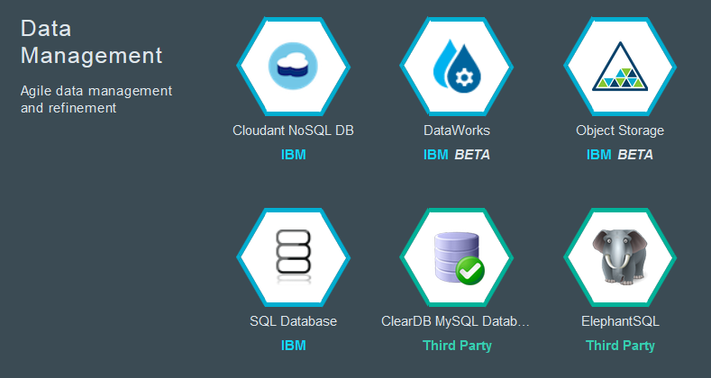 IBM BlueMix - Sign Up at https://www.ng.bluemix.