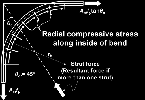 where: r b = bend radius of a curved-bar node, measured to the inside of a bar (in.) A st = total area of longitudinal mild steel reinforcement in the ties (in.