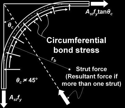 Figure 2-26: Length of bend of curved bars at nodes (Williams, 2011) 2.