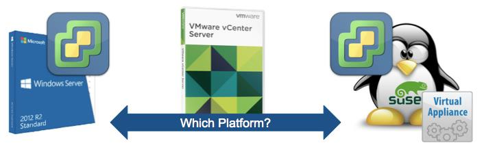 Metric Windows Appliance Hosts per VC 1,000 1,000 vcsa supports embedded Postgres and external