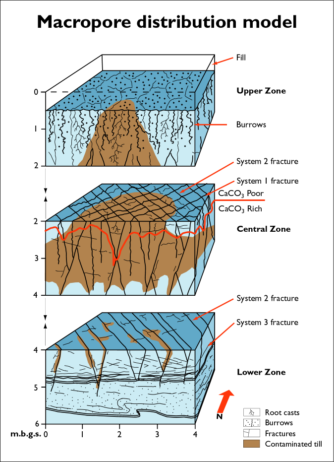 4. GEOLOGICAL MODELS 4.1 Analogue models Geological models have always been constructed aiming to illustrate the more or less complex geological conditions.