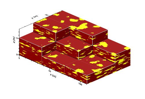 Figure 29. Digital geo-statistic model of the distribution of sand lenses in clayey till (from Pedersen, 2004).