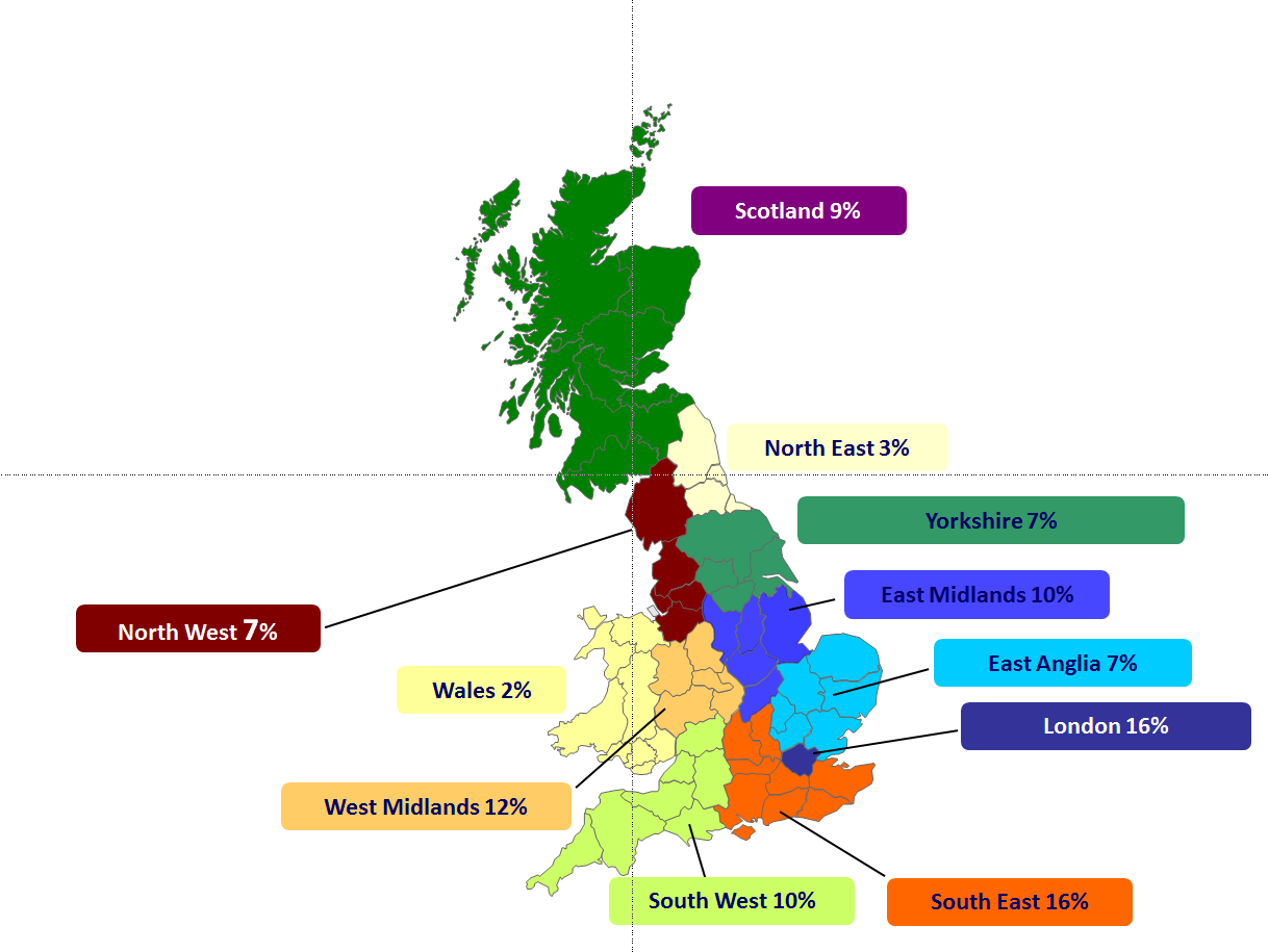 The regional spread of the sample was as follows: Figure 57 Northern Ireland was excluded as Openreach does not service this area of the UK.