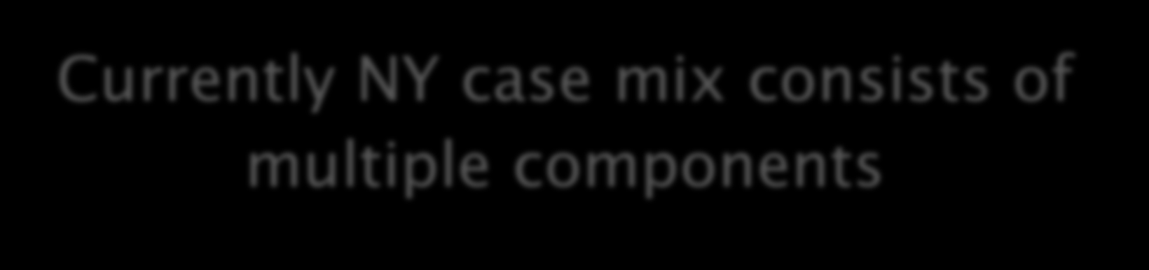 Currently NY case mix consists of multiple components Direct