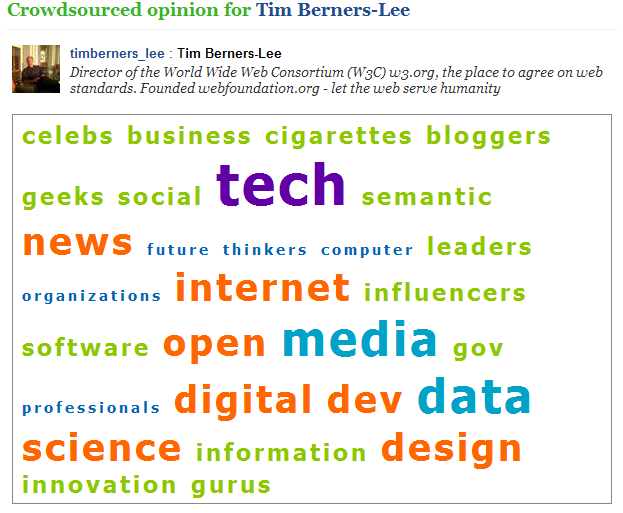 Figure 2 Twitter Crowd sourcing of Opinions 2012