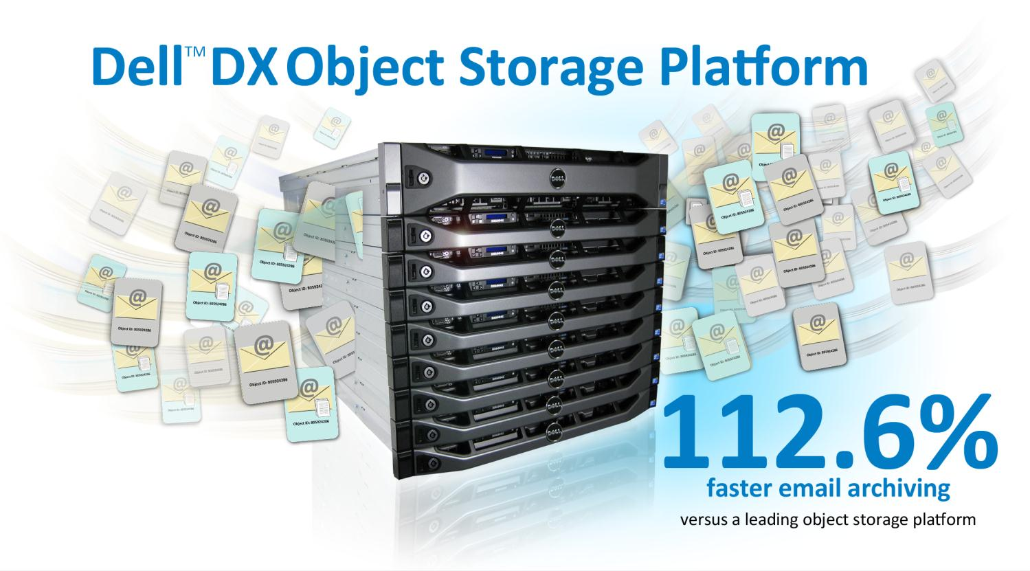 EMAIL ARCHIVING: STORAGE PERFORMANCE OF DELL DX OBJECT STORAGE PLATFORM VS.