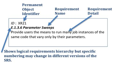 B Scope A system requirement is a capability that a system (in this case, XSEDE) must satisfy if it is to be successful.