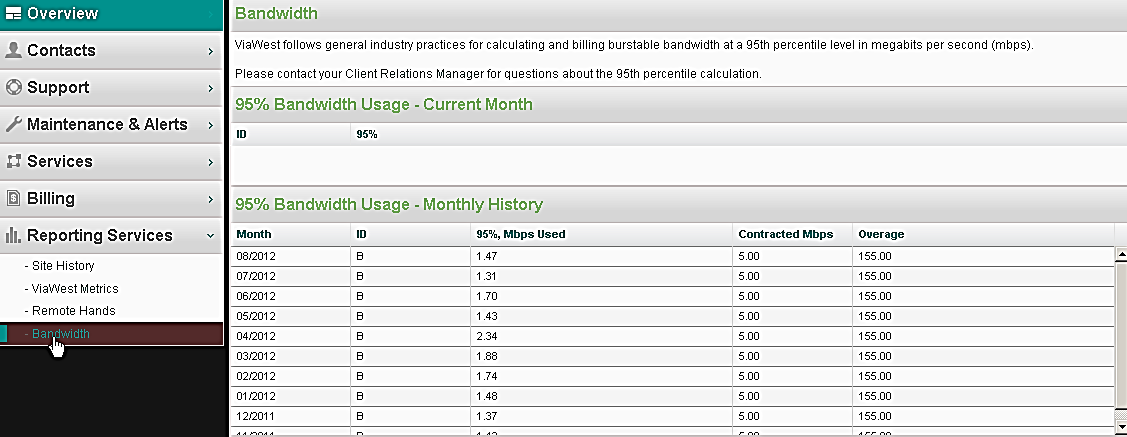 BANDWIDTH This function allows you to view your account s current and historical bandwidth usage.