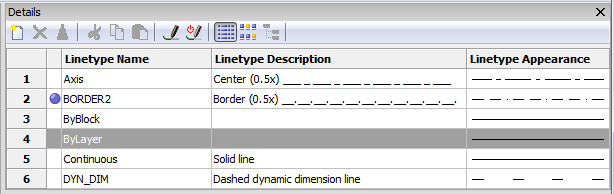 06/12/13 Linetype On the BricsCAD Properties Bar, select Linetype. Make sure, no entity is selected. Choose a linetype in the drop down list.
