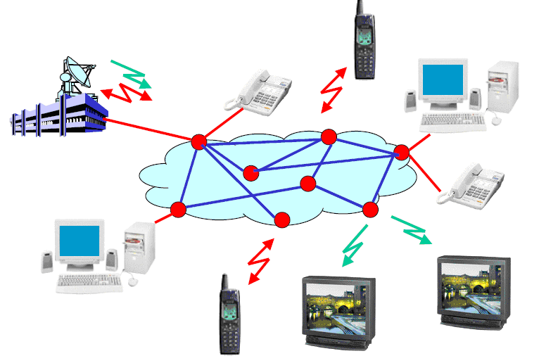 Text: Terminals Evolution towards next network generation Picture 8: Terminals - evolution towards next generation networks.