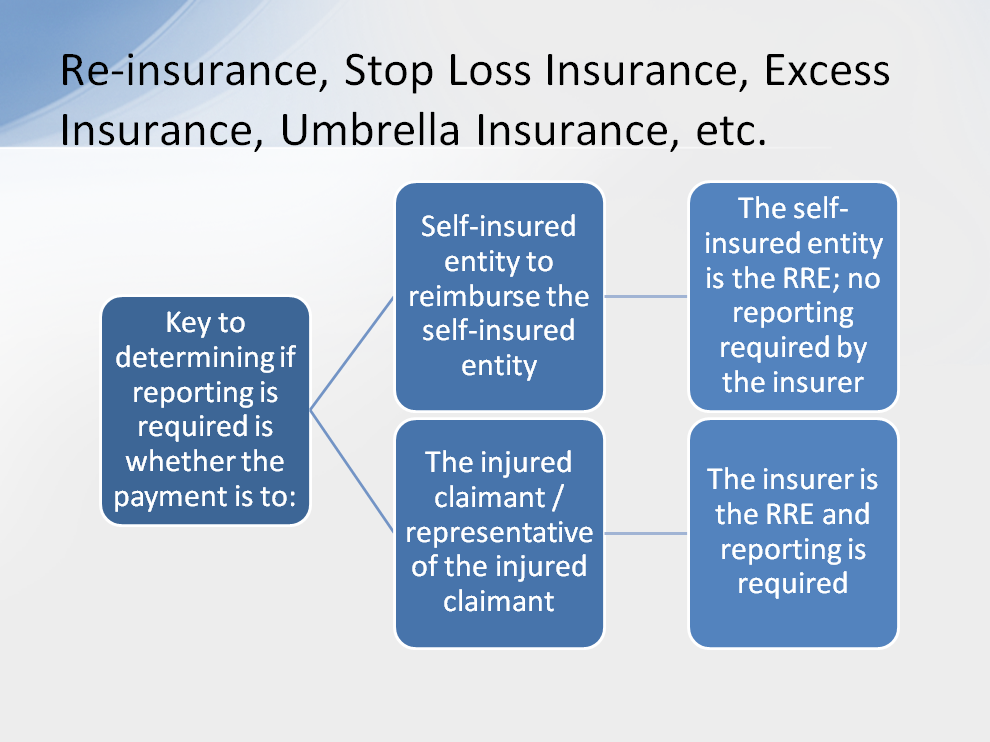 For re-insurance, stop loss insurance, excess insurance, umbrella insurance, guaranty funds, patient compensation funds, etc.