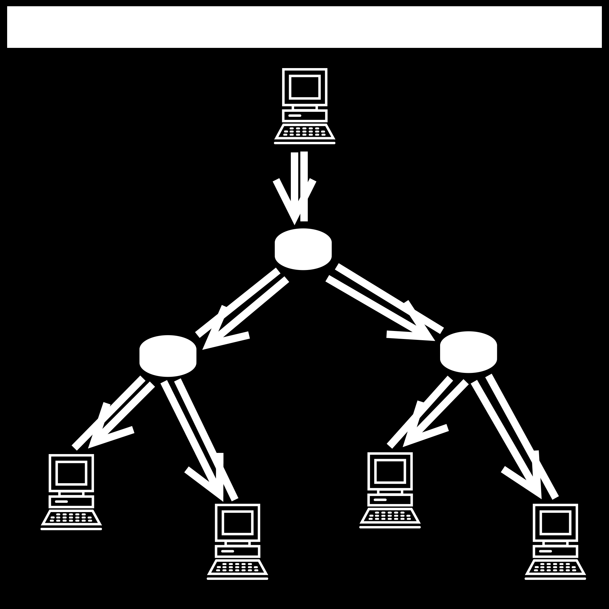 Figure 1.2: Multicast use of network resources. The intermediate routers handle duplicating the data so that it reaches all of the recipients.