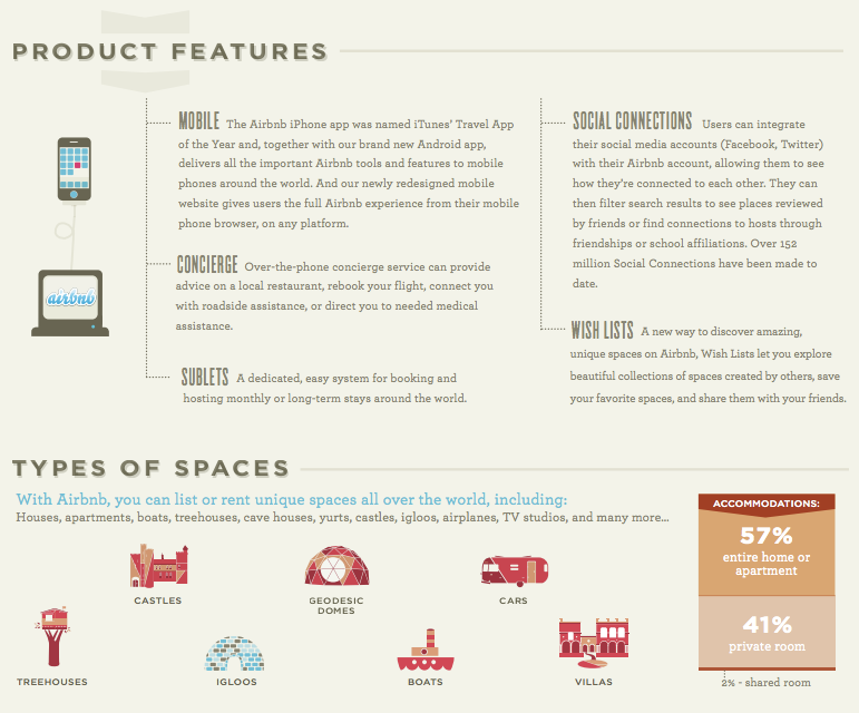 "Exhibit 2 Airbnb Key Products Source: ""Airbnb."" Fact Sheet. Airbnb. <http://assets."