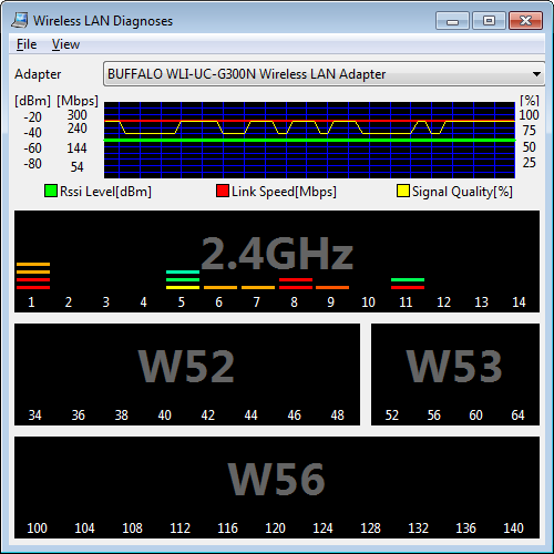 Chapter 10 Checking the Wireless Signal Quality and Strength 4 Parameter Connection status Meaning Signal strength (dbm), link speed (Mbps), and signal quality (%) are displayed in one-minute
