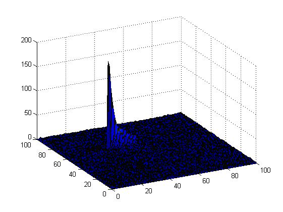 6.4. Numerical results with saturation 121 Figure 6.16: Last ants position for t = 700 simulations, n = 100 ants, δ = 0.5, σ = 0.07, with (left) and without (right) reinforcement.