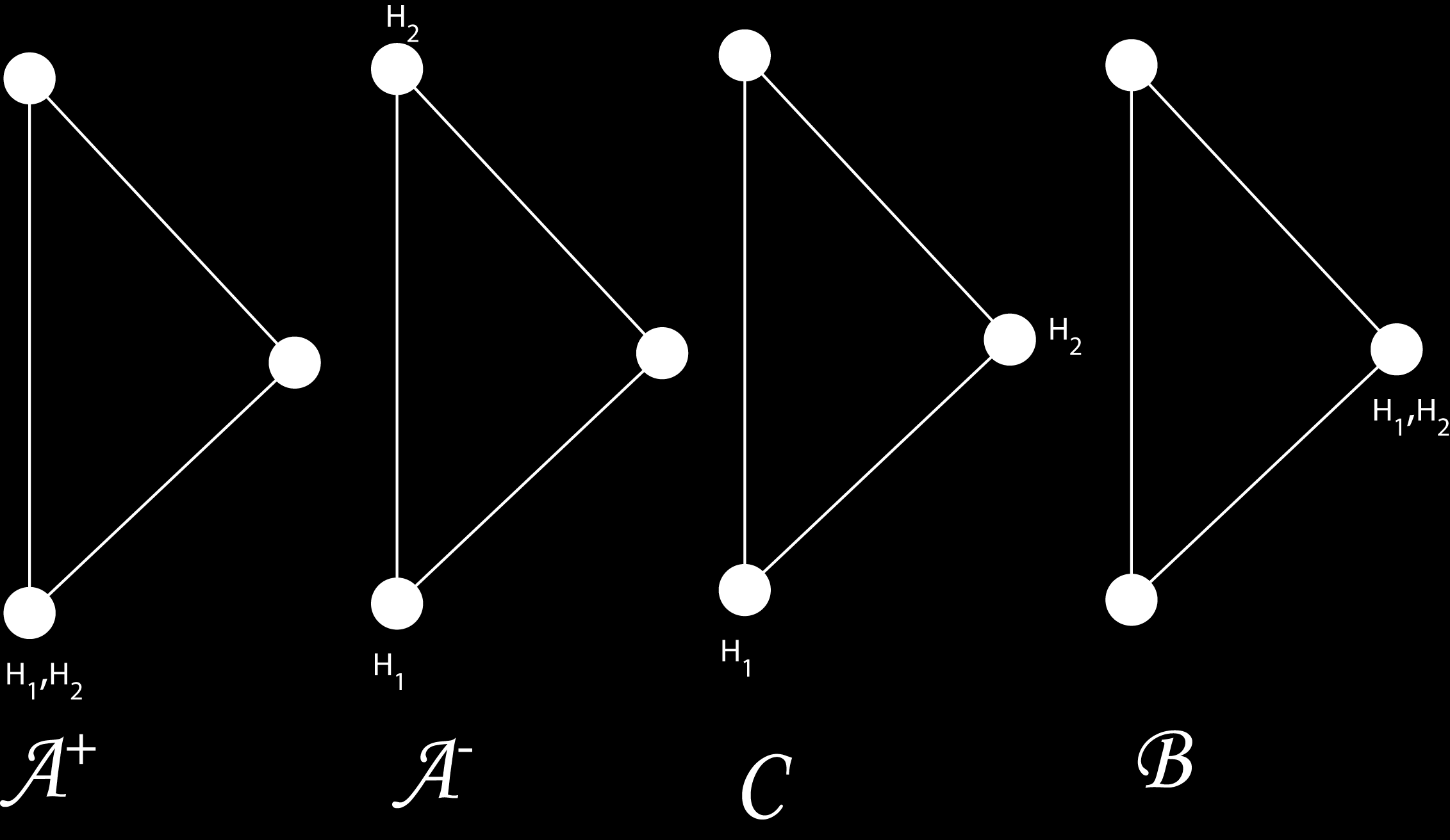 4.2. Network with three nodes 71 4.2.3 Reinforced and non-reinforced network with two ants In this section, we consider at the same time both the reinforced and non-reinforced cases for two ants in a