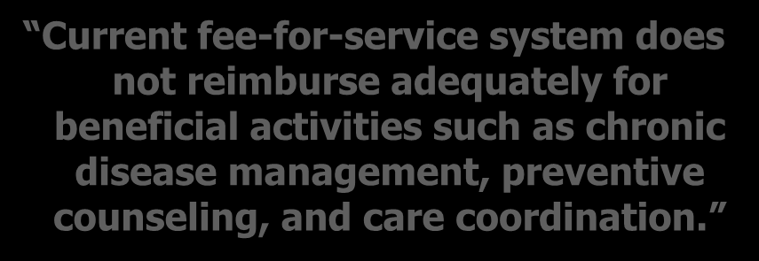 Inadequacies of Fee-for- Service Current fee-for-service system does not reimburse adequately for beneficial activities