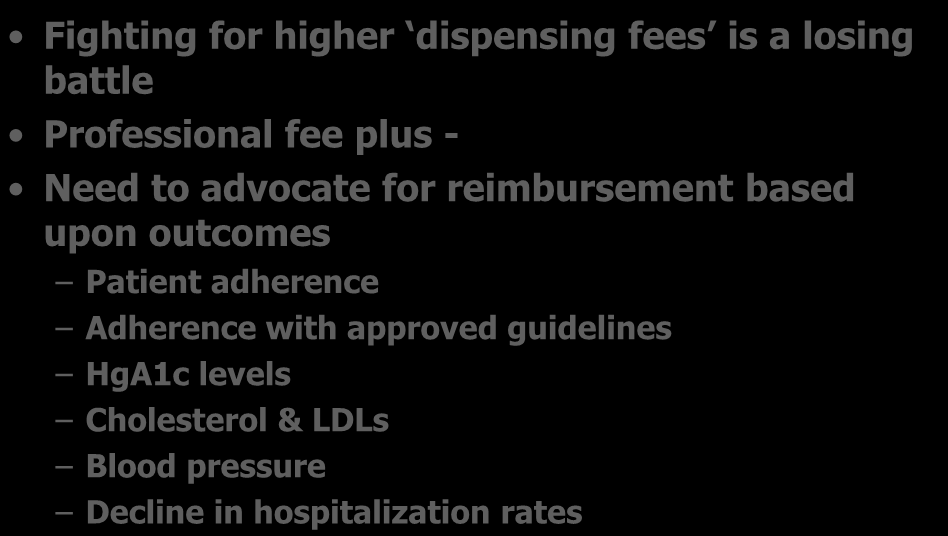 Relevance to Pharmacy Fighting for higher dispensing fees is a losing battle Professional fee plus - Need to advocate for reimbursement based