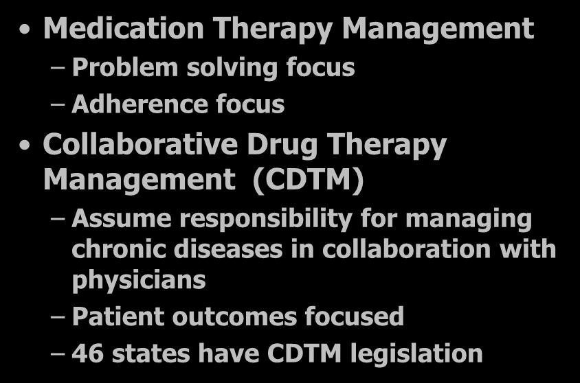Pharmacist Service Types Medication Therapy Management Problem solving focus Adherence focus Collaborative Drug Therapy Management (CDTM)