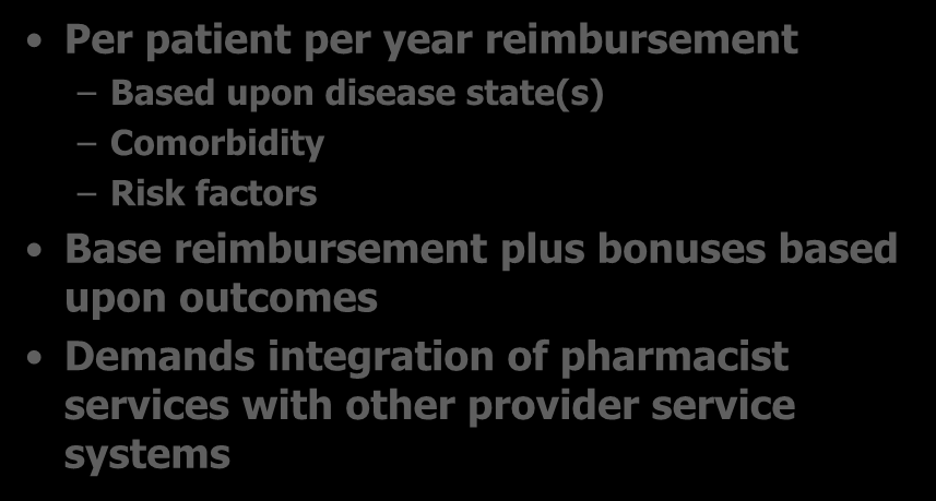 Reimbursement Approach Per patient per year reimbursement Based upon disease state(s) Comorbidity Risk factors Base