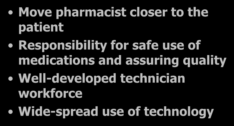 ASHP Pharmacy Practice Model Initiative Major Themes Move pharmacist closer to the patient Responsibility for safe use of