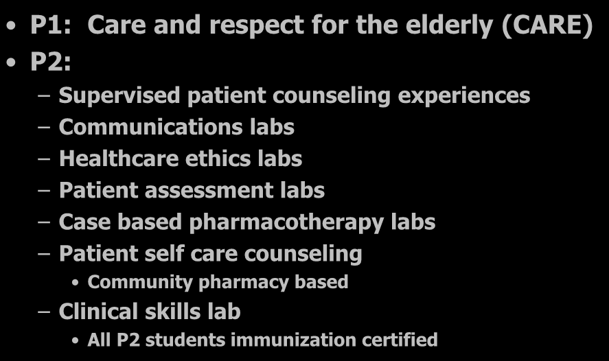 Experiential Education P1 & P2 Years P1: Care and respect for the elderly (CARE) P2: Supervised patient counseling experiences Communications labs Healthcare ethics
