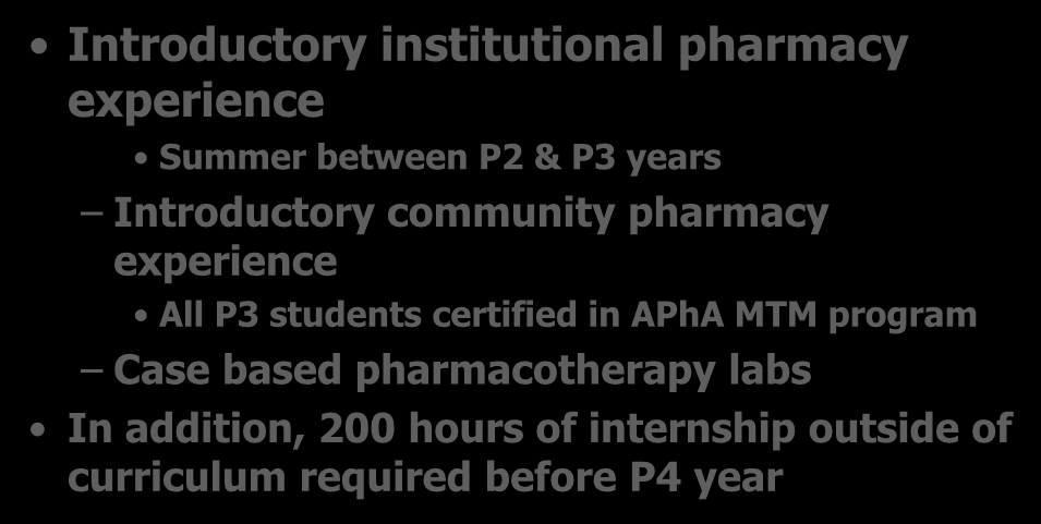 Experiential Education P3 Year Introductory institutional pharmacy experience Summer between P2 & P3 years Introductory community pharmacy experience All